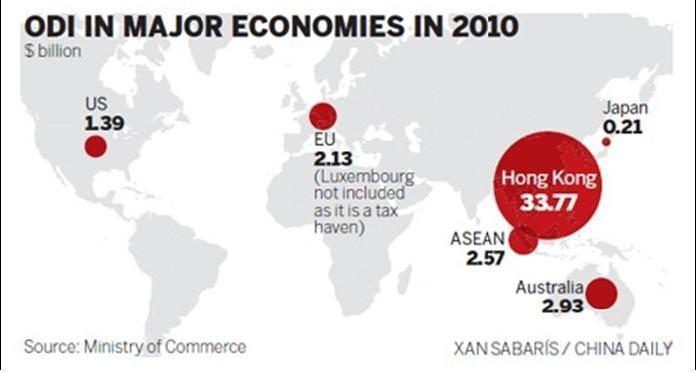 الفرص والتحديات التي تواجه الاقتصاد الأمريكي خلال السنوات الخمس القادمة odi_in_major.JPG